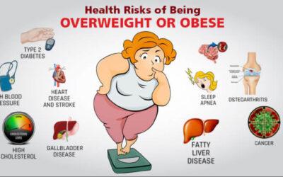Excesul de greutate, este mult mai mult decât o problemă estetică